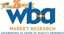WB&A Market Research